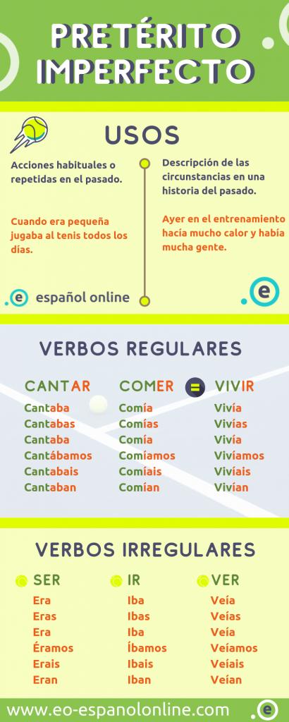 Imperfecto Eo Español Online